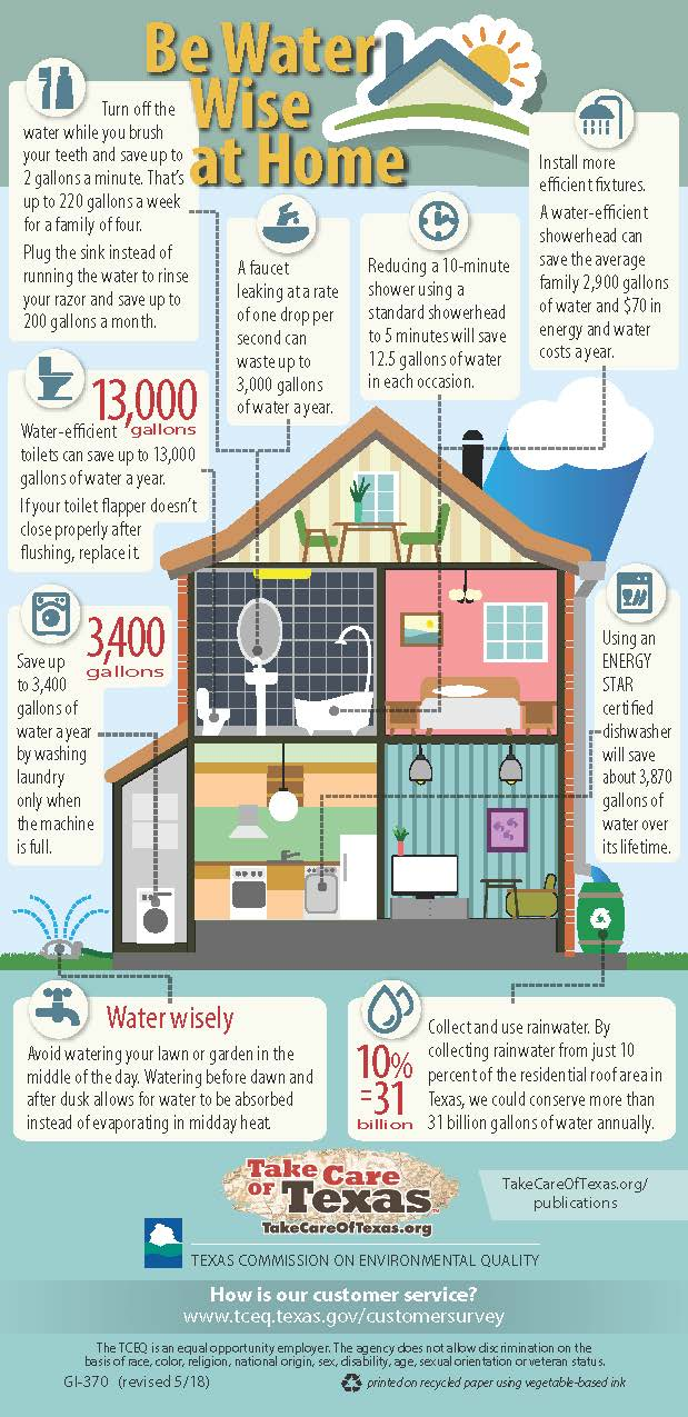 water conservation in home